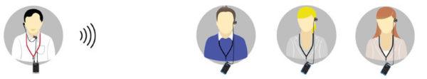 Funktionsbeschreibung1-Talk2Guide