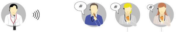 Funktionsbeschreibung3-Talk2Guide